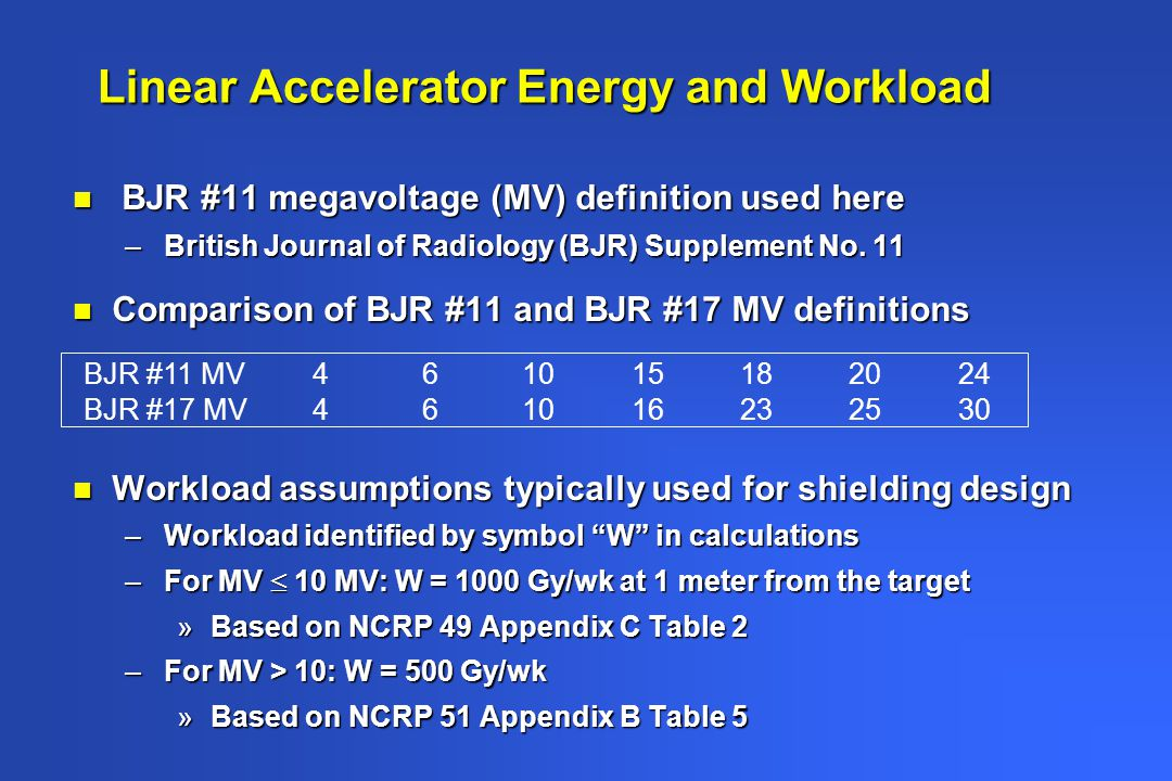 Linear Accelerator Energy and Workload