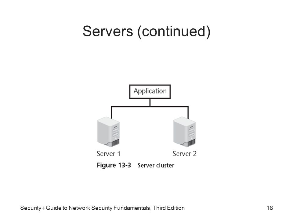 Servers (continued) Security+ Guide to Network Security Fundamentals, Third Edition