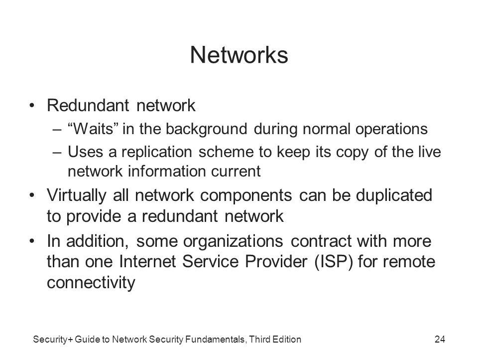 Networks Redundant network