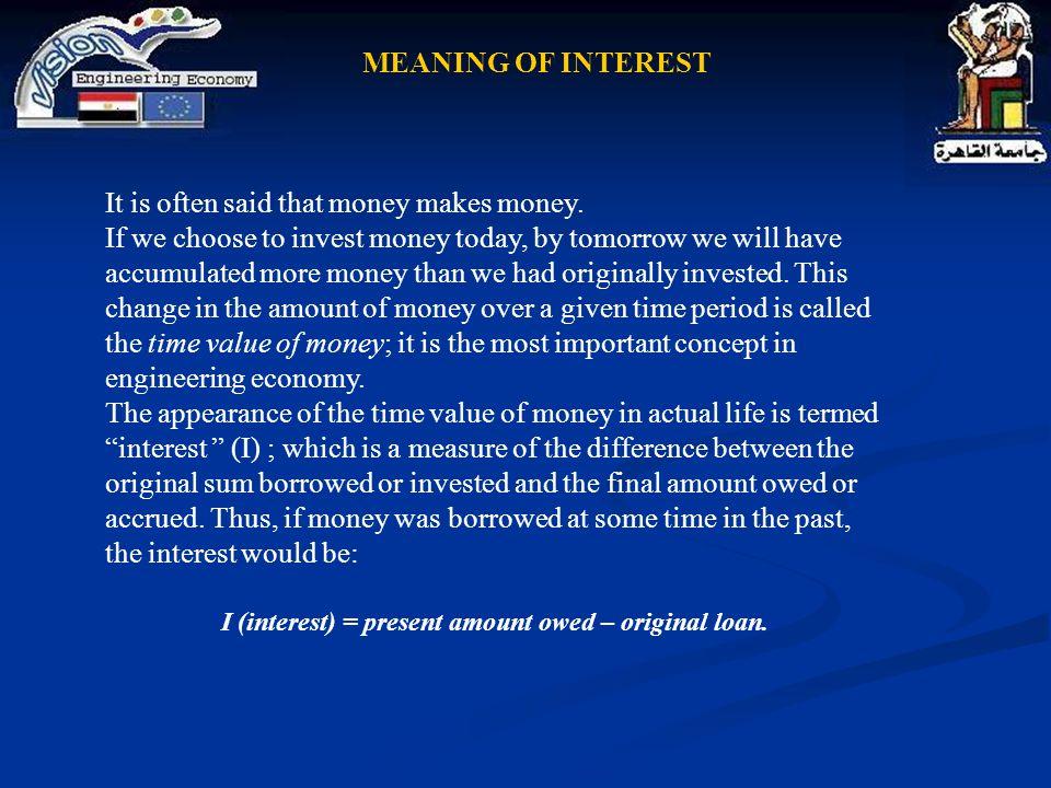 I (interest) = present amount owed – original loan.