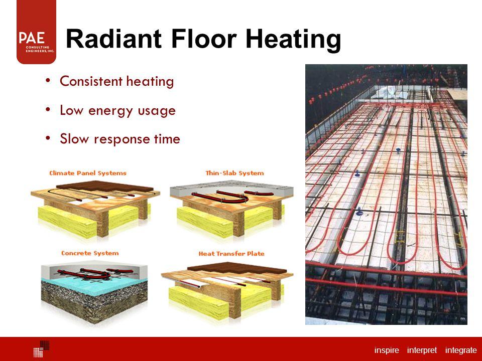 Radiant Floor Heating Consistent heating Low energy usage
