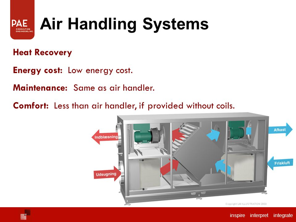 Air Handling Systems Heat Recovery Energy cost: Low energy cost.