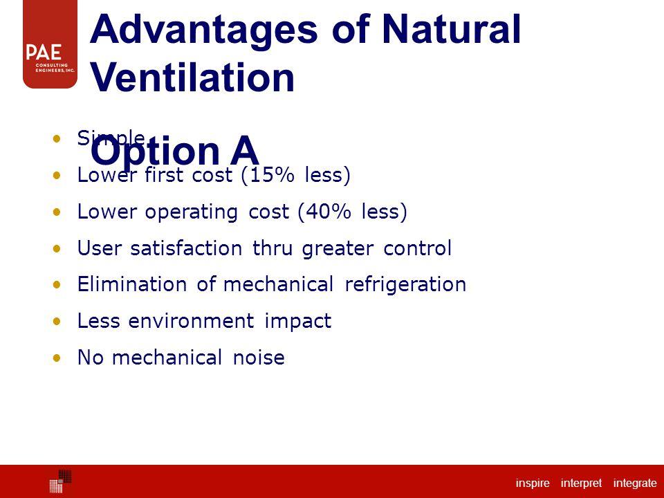 Advantages of Natural Ventilation Option A