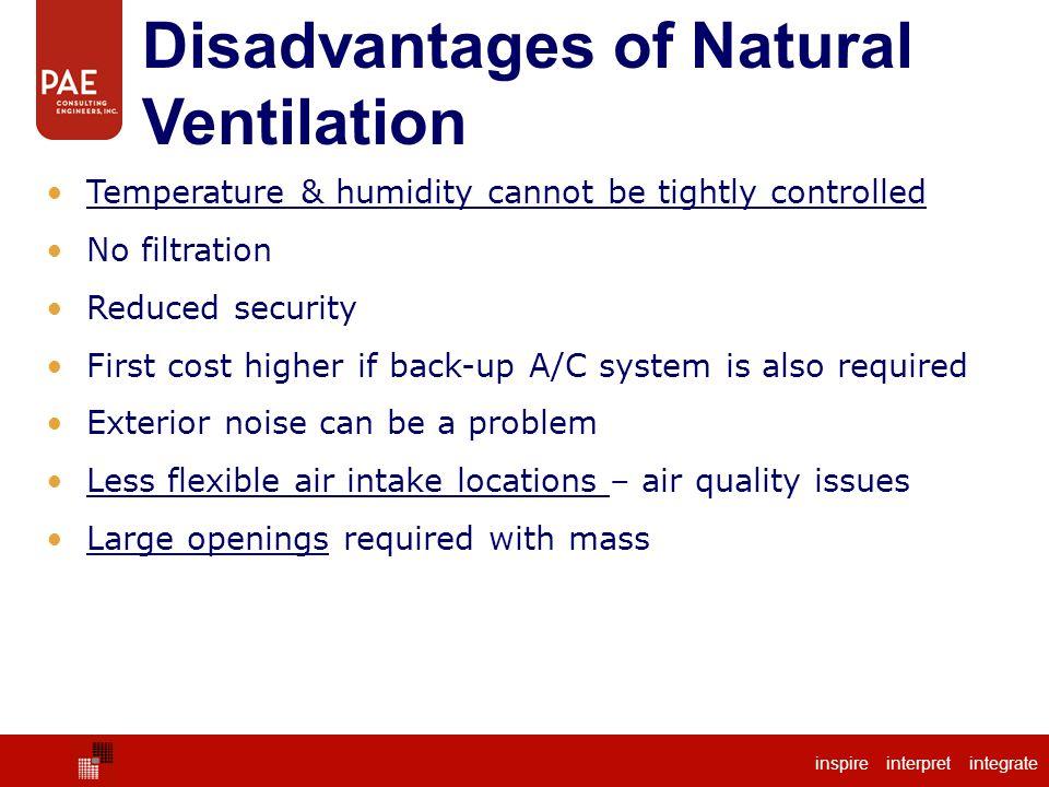Disadvantages of Natural Ventilation