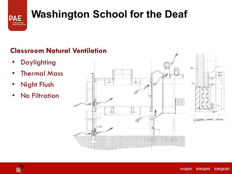 Washington School for the Deaf