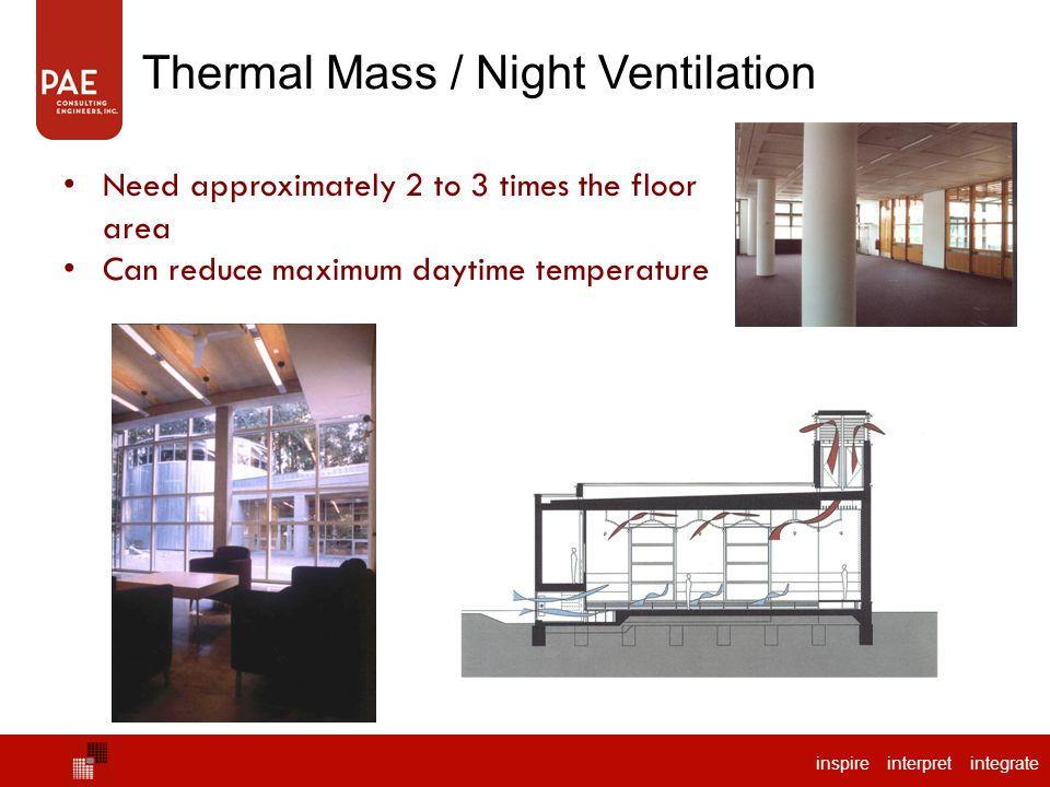 Thermal Mass / Night Ventilation