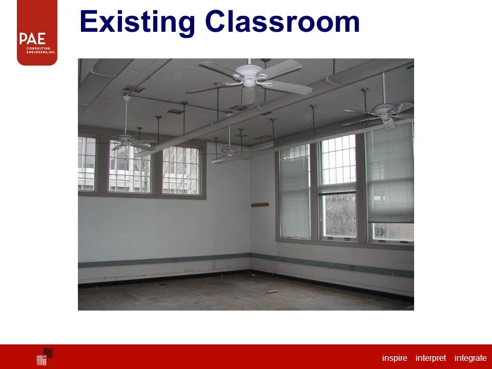 Existing Classroom inspire interpret integrate