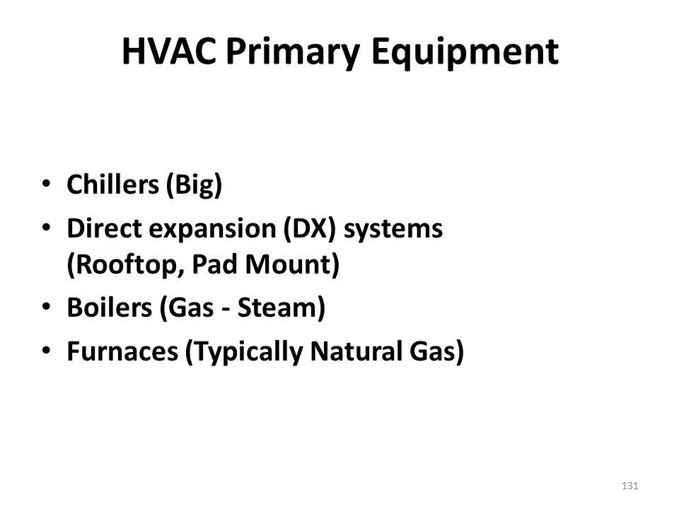 HVAC Primary Equipment