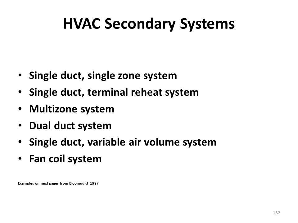 HVAC Secondary Systems