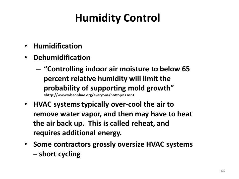 Humidity Control Humidification Dehumidification