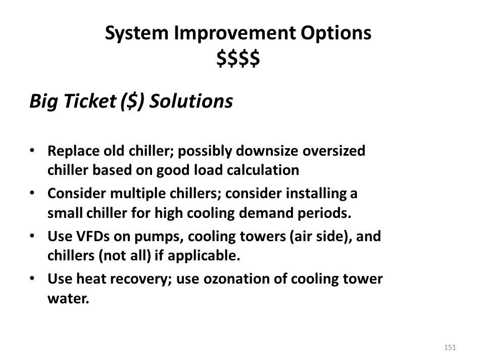 System Improvement Options $$$$