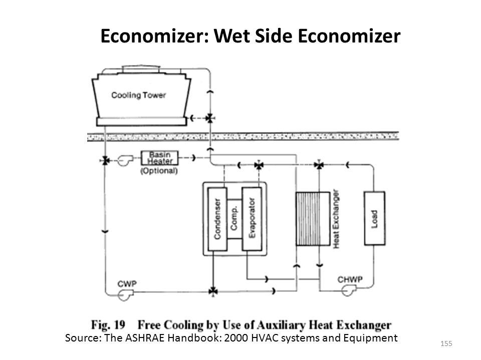 Economizer: Wet Side Economizer
