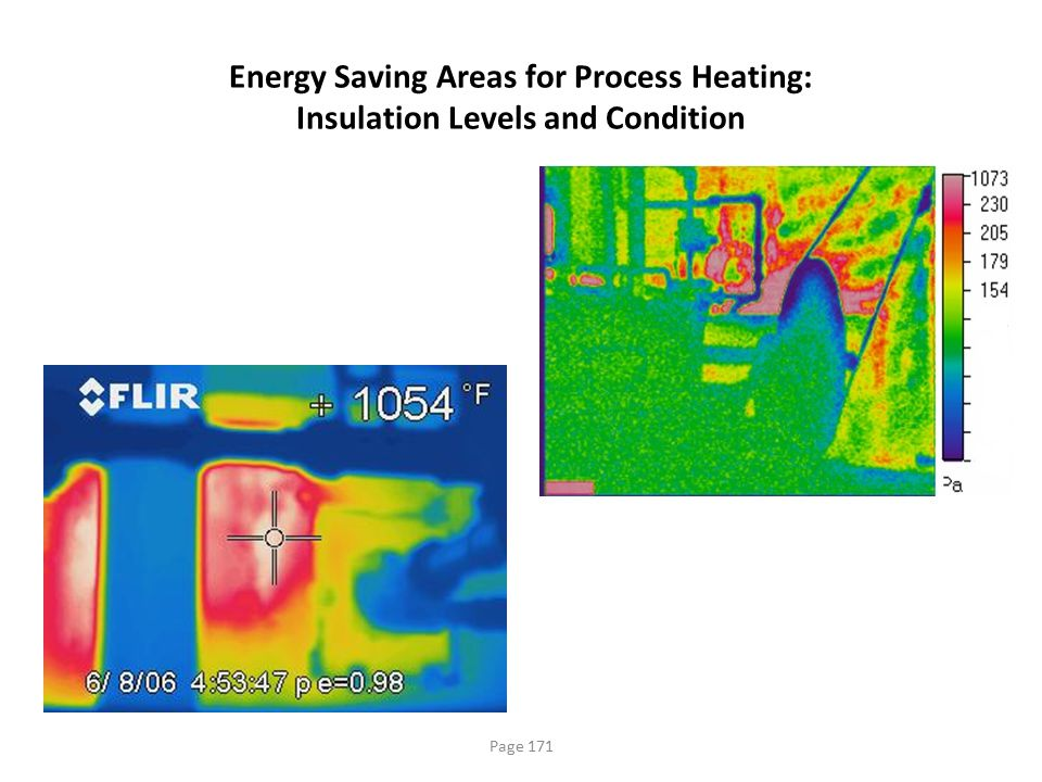 Energy Saving Areas for Process Heating: Insulation Levels and Condition