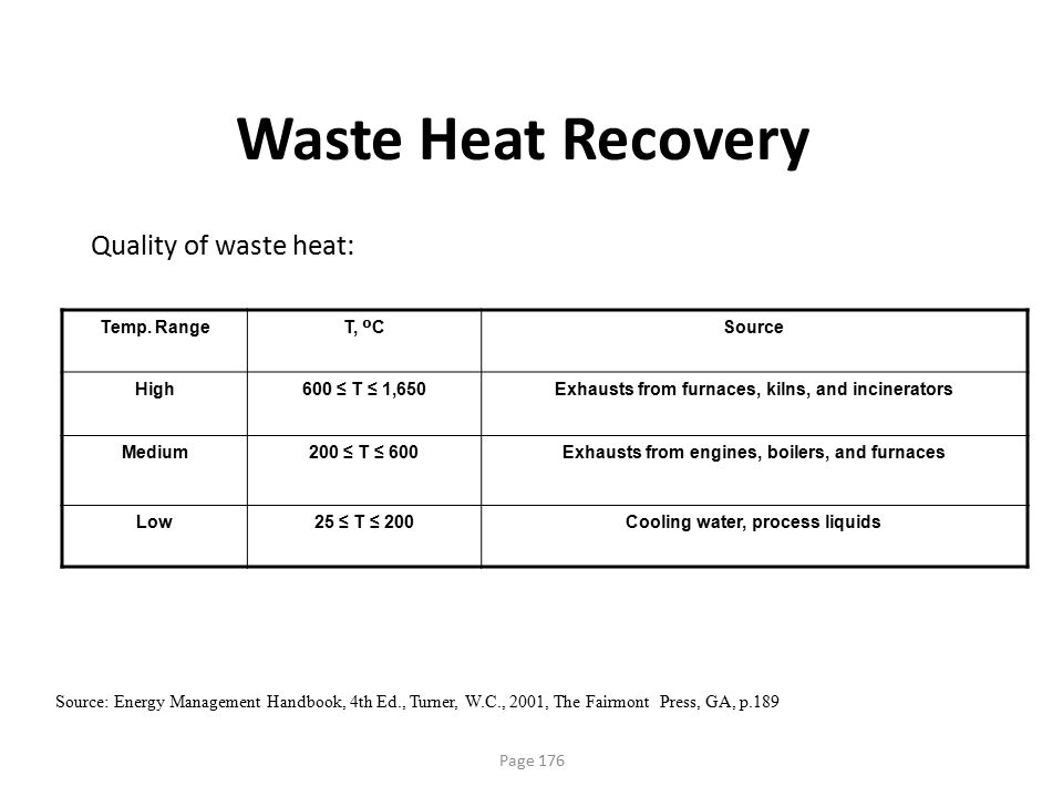 Waste Heat Recovery Quality of waste heat: Temp. Range T, ºC Source
