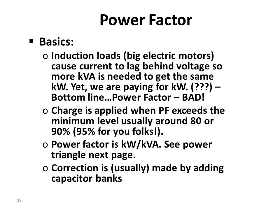 Power Factor Basics: