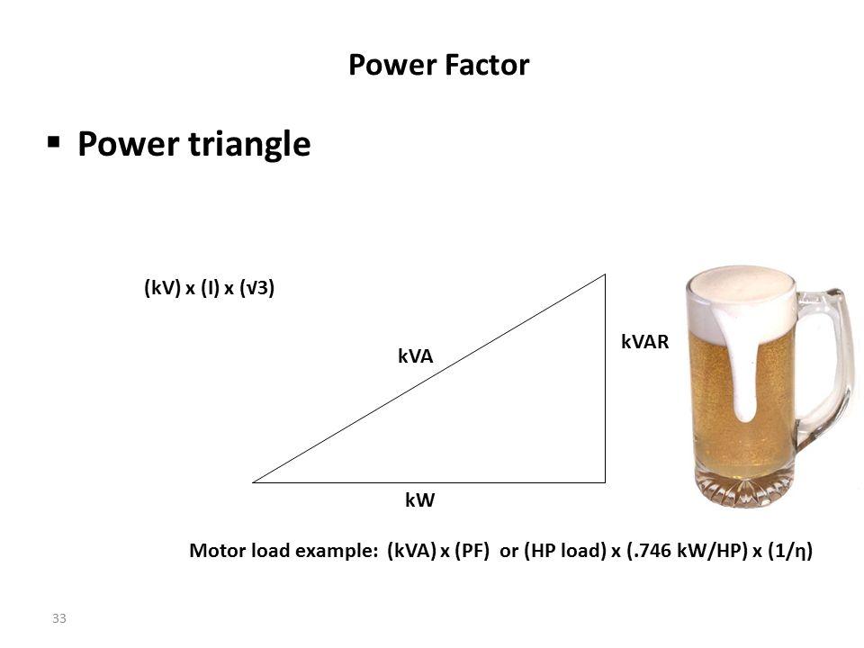Power triangle Power Factor (kV) x (I) x (√3) kVAR kVA kW