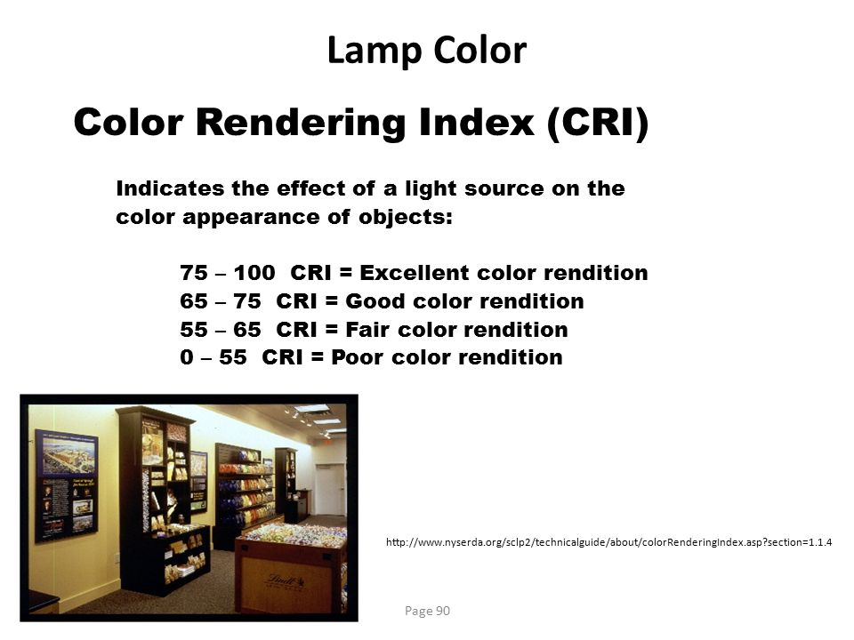 Lamp Color Color Rendering Index (CRI)