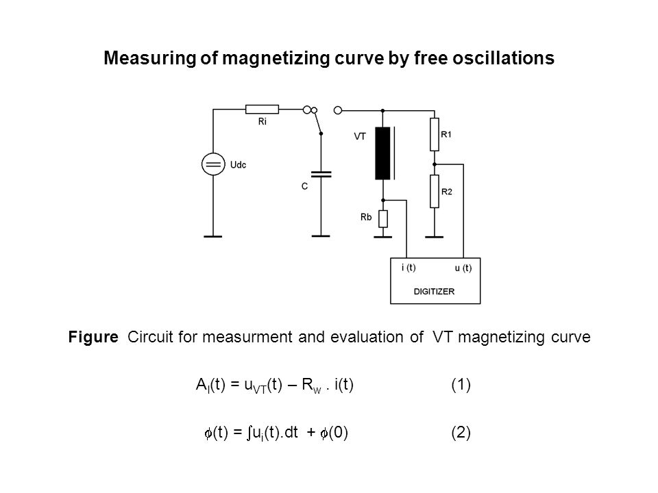 Measuring of magnetizing curve by free oscillations
