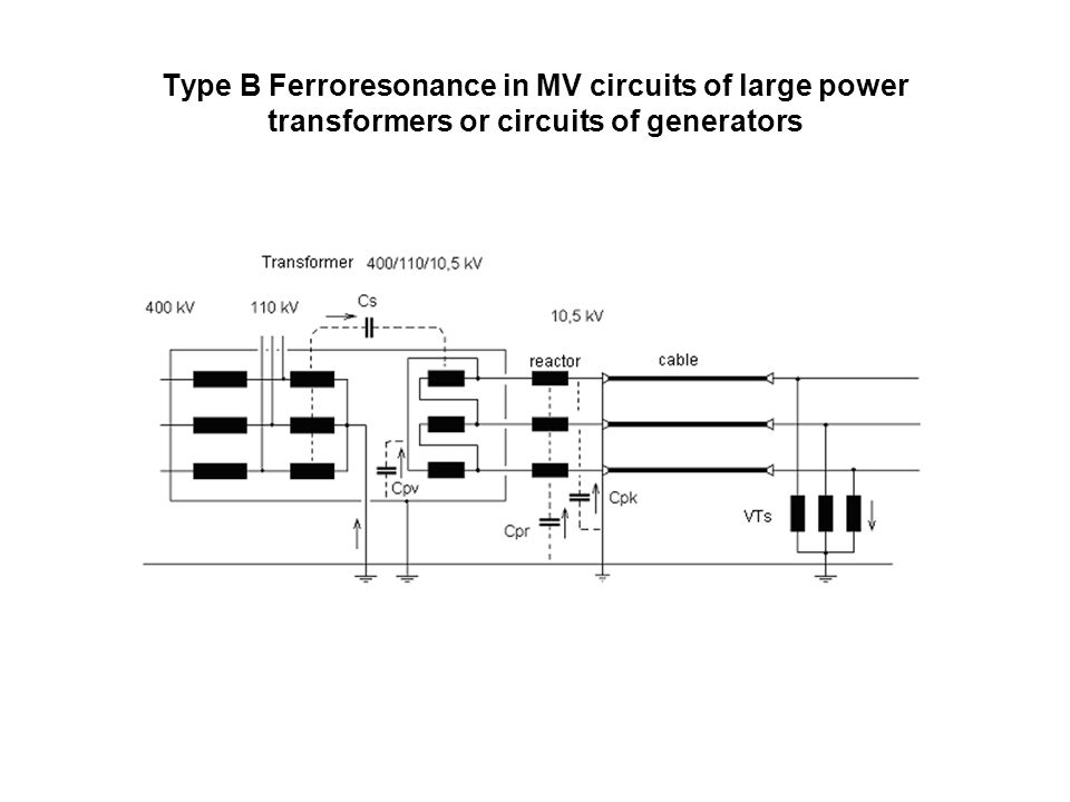 Type B Ferroresonance in MV circuits of large power transformers or circuits of generators
