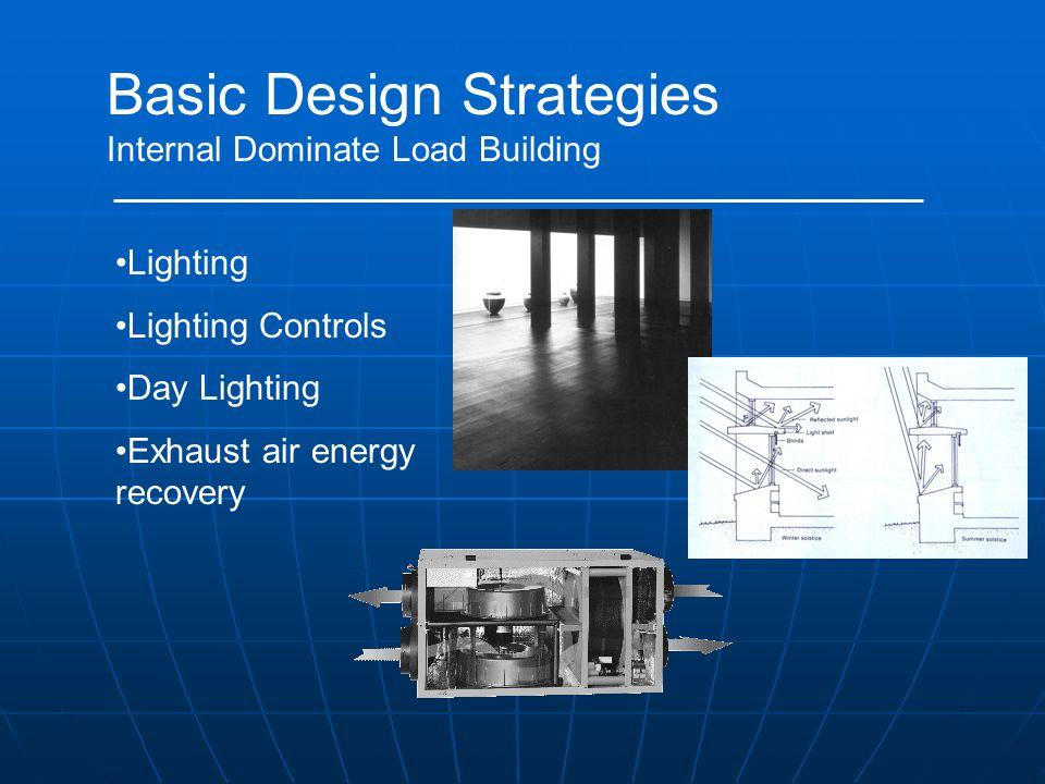 Basic Design Strategies Internal Dominate Load Building
