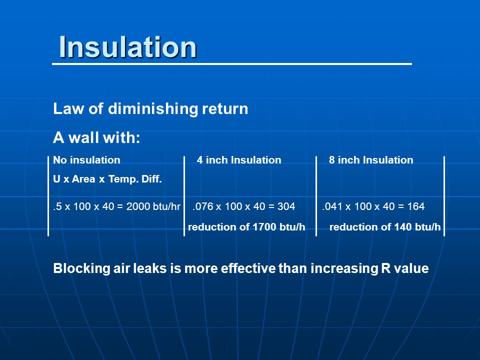 Insulation Law of diminishing return A wall with: