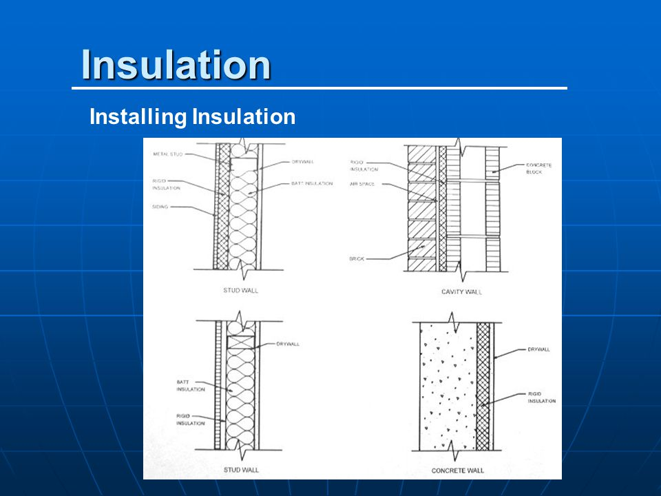 Insulation Installing Insulation