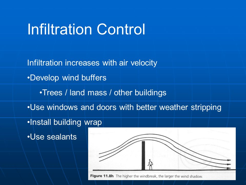 Infiltration Control Infiltration increases with air velocity