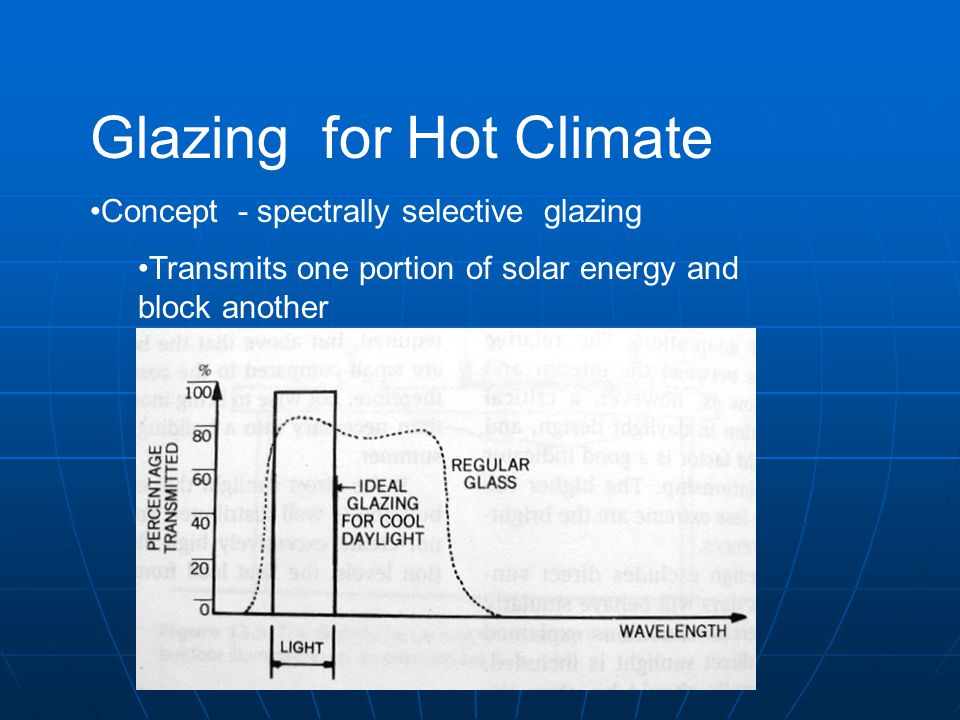 Glazing for Hot Climate