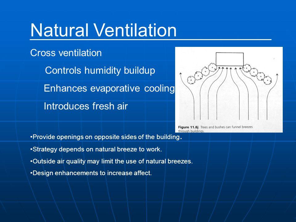 Natural Ventilation Cross ventilation Controls humidity buildup