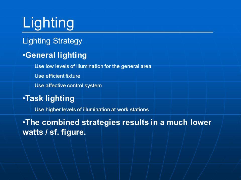Lighting Lighting Strategy General lighting Task lighting