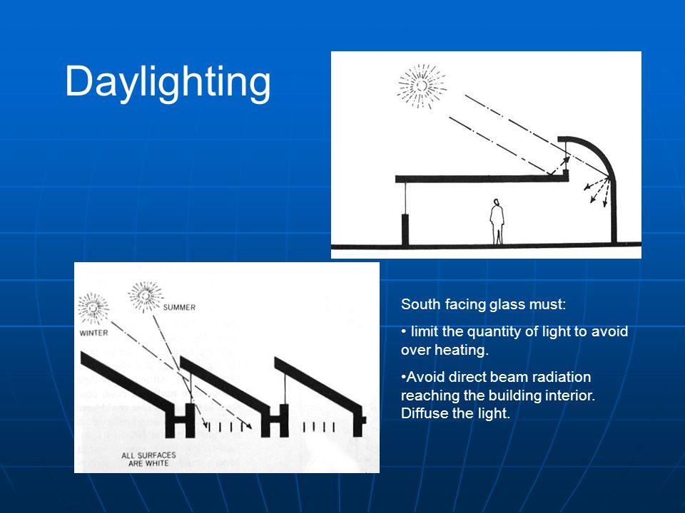 Daylighting South facing glass must: