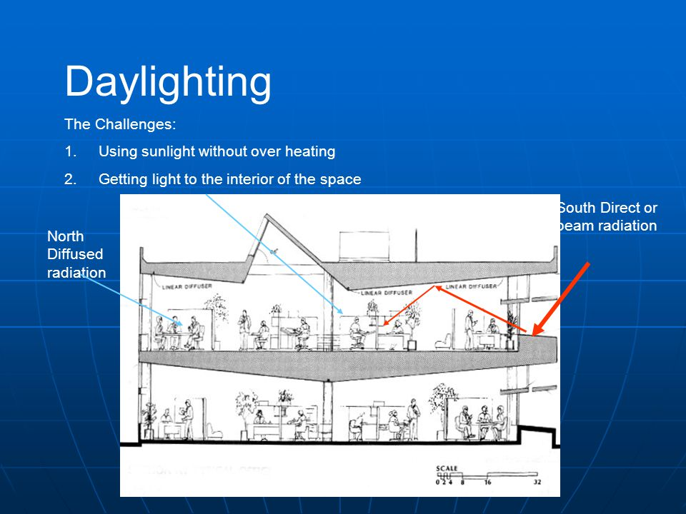 Daylighting The Challenges: Using sunlight without over heating