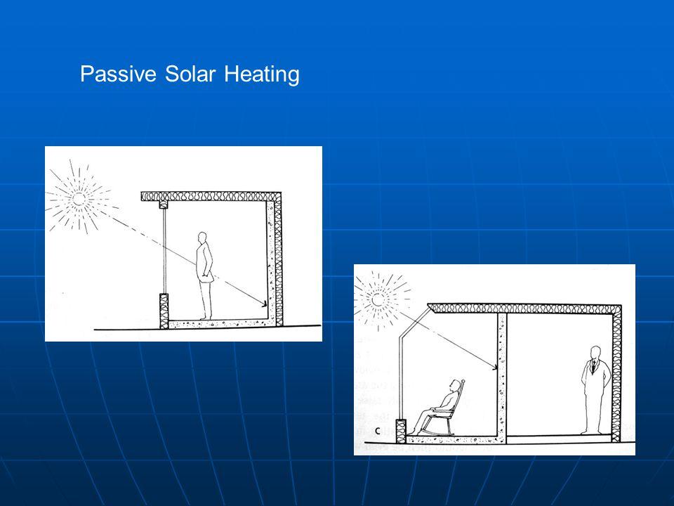 Passive Solar Heating
