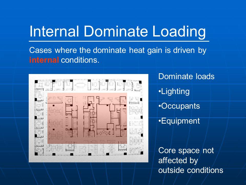 Internal Dominate Loading