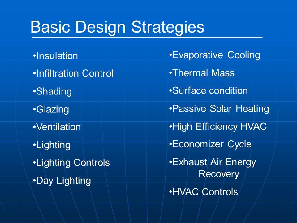 Basic Design Strategies
