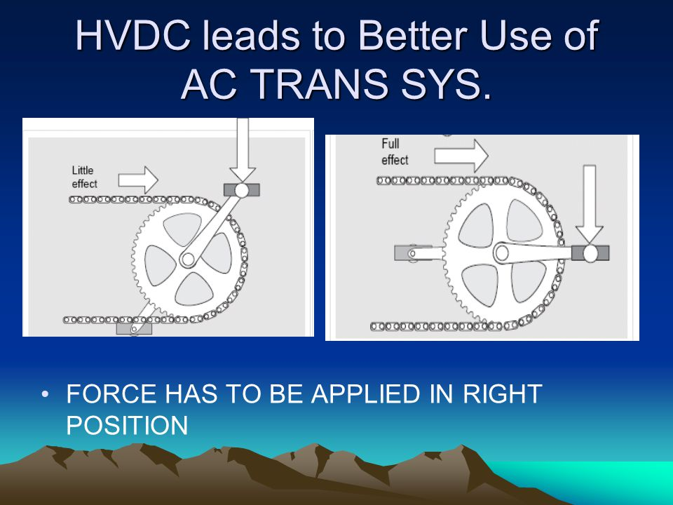 HVDC leads to Better Use of AC TRANS SYS.
