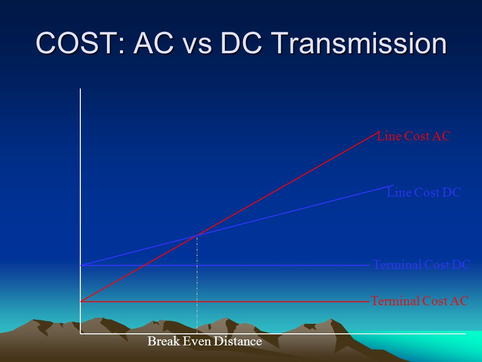 COST: AC vs DC Transmission