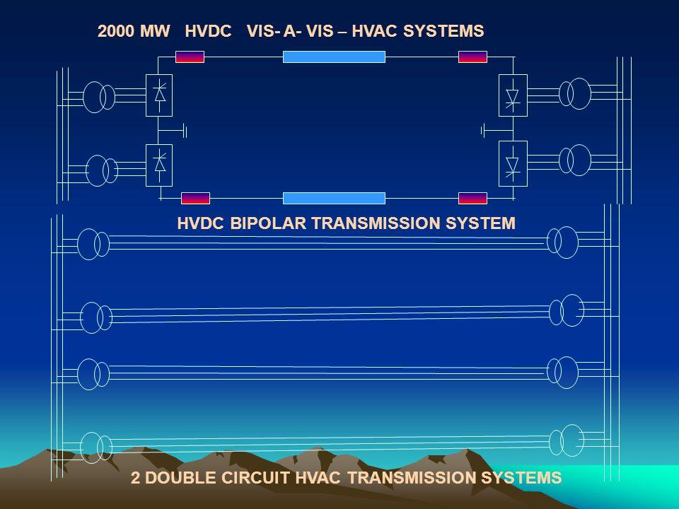 2000 MW HVDC VIS- A- VIS – HVAC SYSTEMS