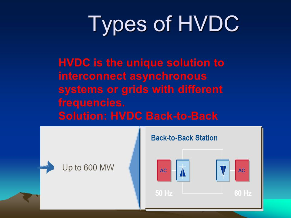 Types of HVDC HVDC is the unique solution to interconnect asynchronous systems or grids with different frequencies.