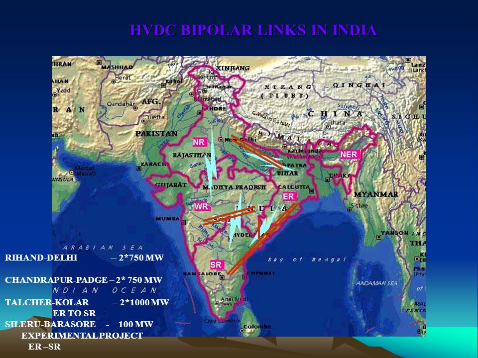 HVDC BIPOLAR LINKS IN INDIA