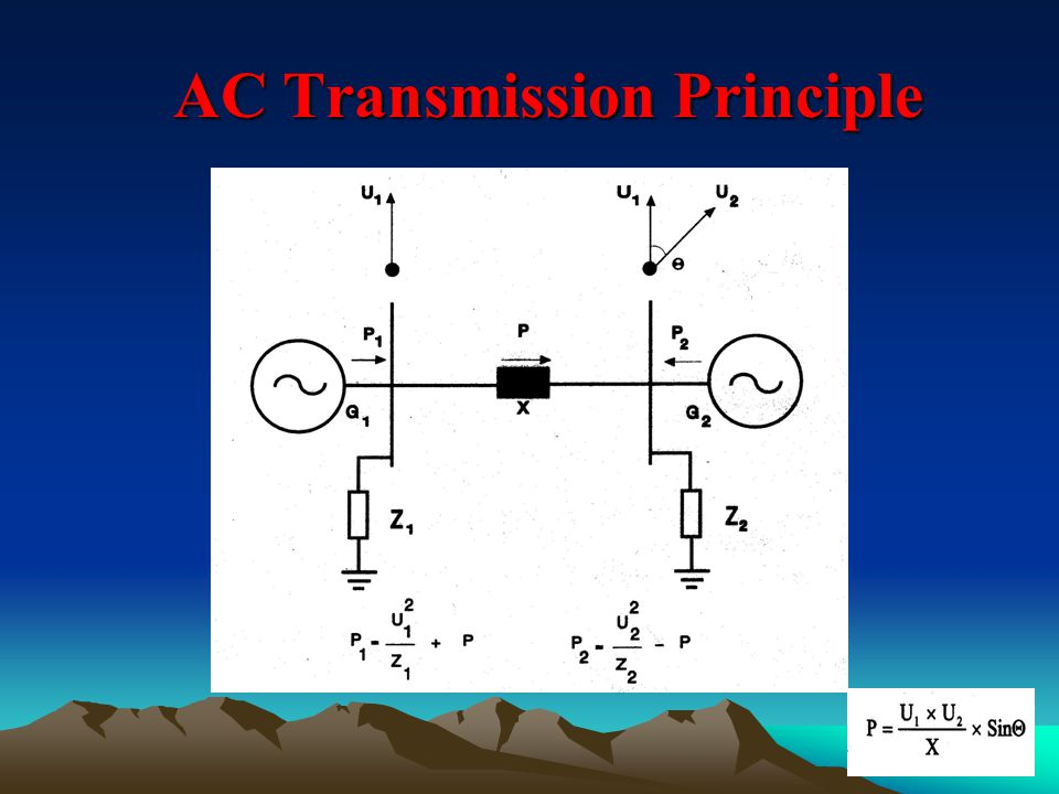 AC Transmission Principle