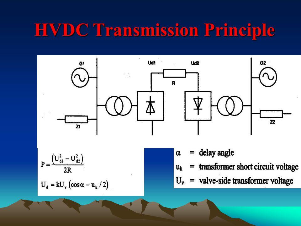 HVDC Transmission Principle
