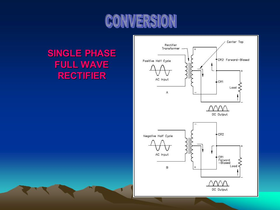 SINGLE PHASE FULL WAVE RECTIFIER