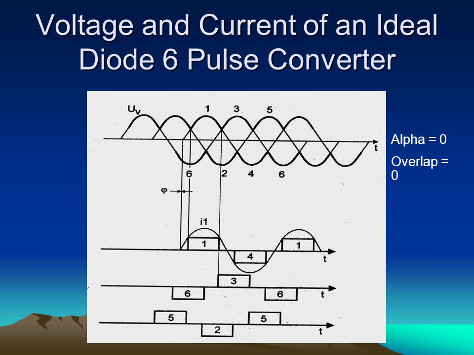 Voltage and Current of an Ideal Diode 6 Pulse Converter