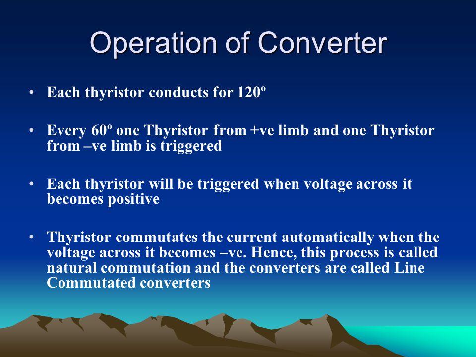 Operation of Converter