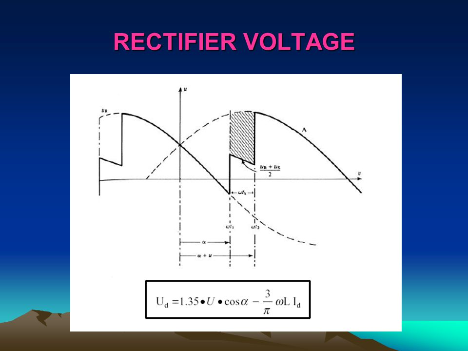 RECTIFIER VOLTAGE