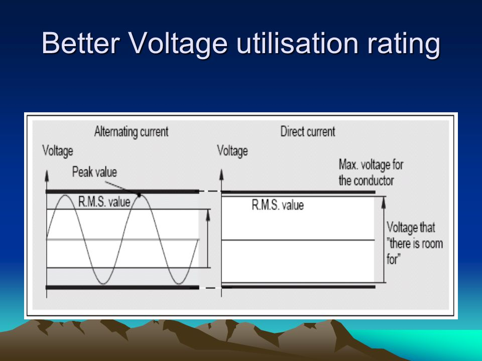 Better Voltage utilisation rating