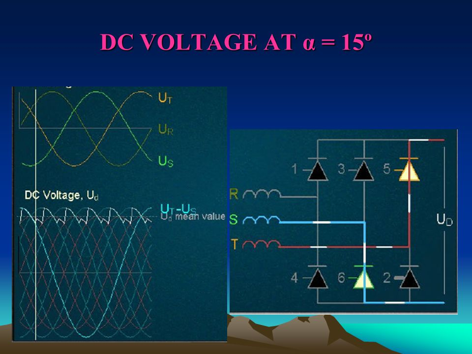 DC VOLTAGE AT α = 15º