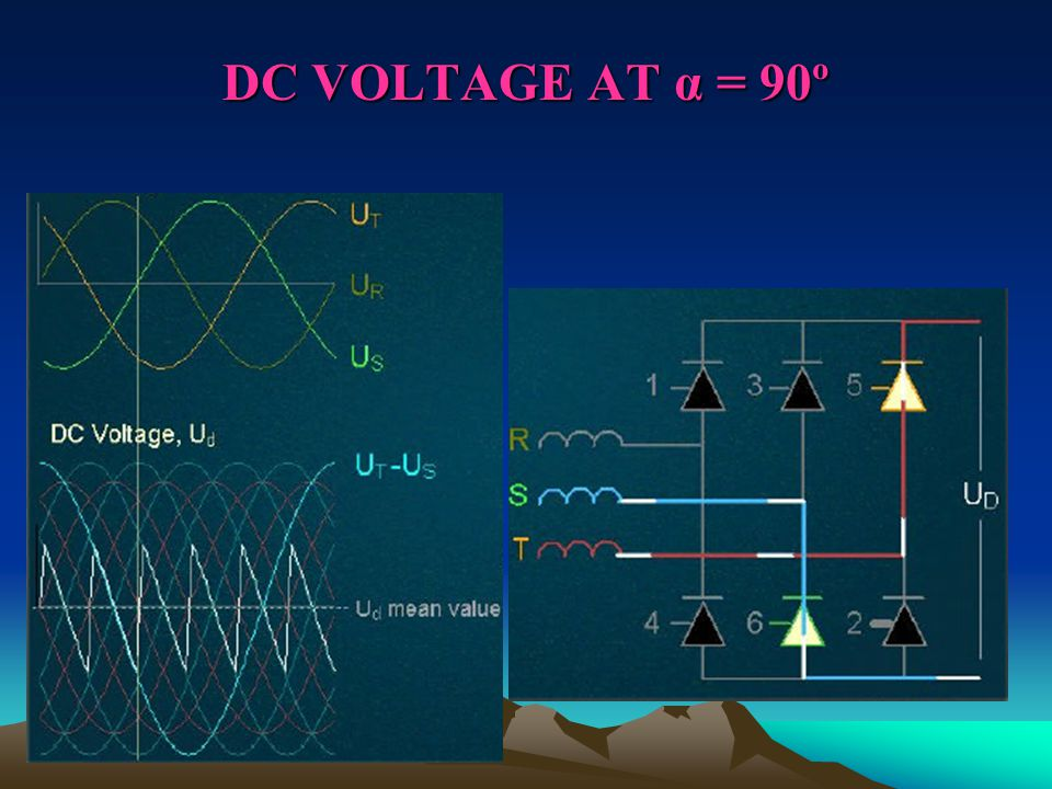 DC VOLTAGE AT α = 90º