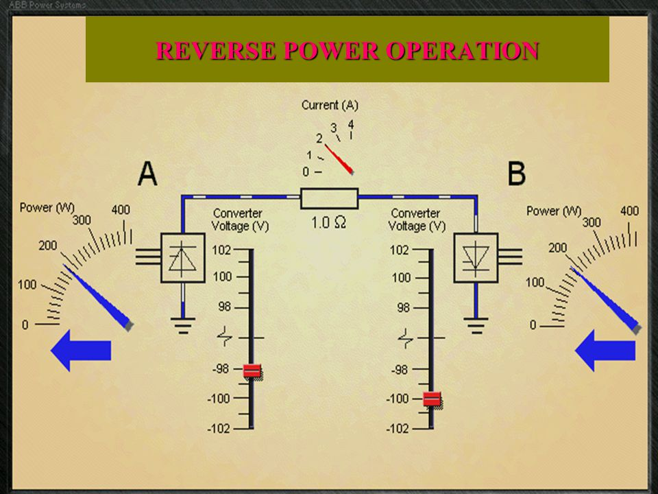 REVERSE POWER OPERATION